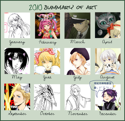Summary of Art 2010 by Hodalu