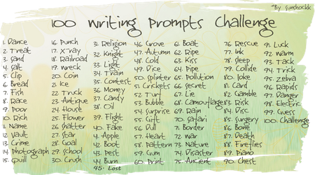 100 Writing Prompts Challenge by Sunshockk