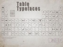 TypographyTable by 19adrian90