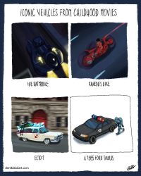 Iconic Vehicles from Childhood Movies by derekblairart