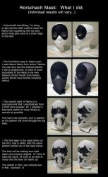 Rorschach mask: Process by FugueState
