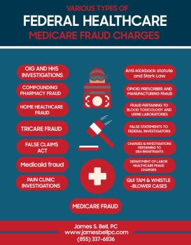 Various Types Of Federal Healthcare Fraud by jamesbellpc