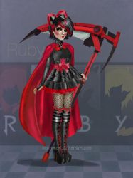 Ruby Rose from RWBY by kharis-art