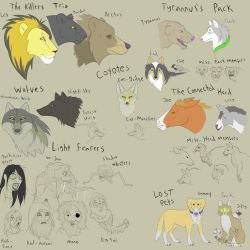 Animal Comic Concept I'll probably do nothing with by Troodontidae