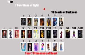 My 7 Of Light And 13 Of Dark Meme by gxfan537