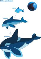 Water-type Dolphin Orca by MCsaurus