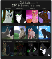 2016 Summary of Art by Spiritpie