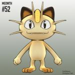 Musculoskeletal Meowth Gif- PokeNatomy by Christopher-Stoll