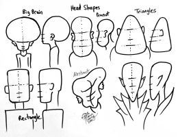 Draw Different Head Shapes by Diana-Huang