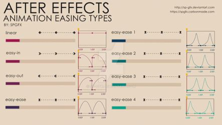 Animation Easing Study by SP-GFX