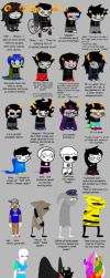 homestuck according to my little bro by PerfectAngelFighter