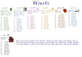 Learn Japanese: Object Counter by misshoneyvanity