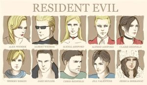 Favorite Resident Evil characters by FearTheOverseer
