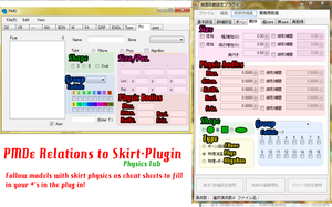 PMDe Skirt Plugin Physic Guide Comparison by MMDFakewings18