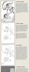 Colouring Tutorial by Omar-Dogan