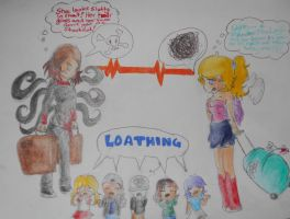What is this feeling (loathing) *READ AUTHORS NOTE by rachie-may845