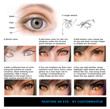 Painting an Eye - Tutorial (Free To Use) by customwaifus