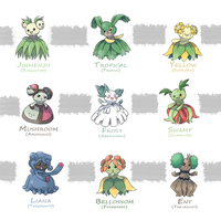 Bellossom's Breed Variations by BogyHiro