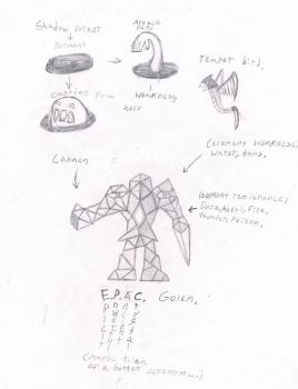 E.P.A.C. Golem and others... by SecretBoss88