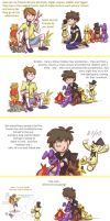 What kind of friends do you have? by Ristorr