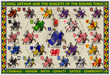 King Arthur and the Knights of the Round Table by williammarshalstore