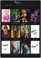 Summary of Digitalart 2018 by MayaAdelia