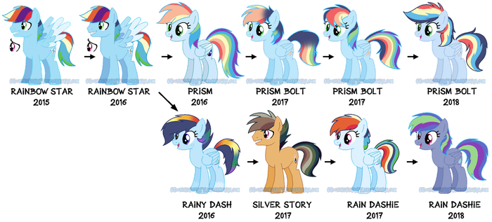 Prism Bolt and Rain Dashie Design Timeline [NG] by ShootingStarYT