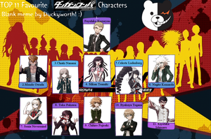 Top 11 Favourite Danganronpa Characters Blank Meme by Mikan-SouthItaly
