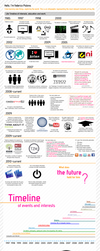 My Life - an infographic by M0lybdenum