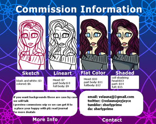 Commission Info2018 by sherlyprime