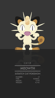 Meowth by WEAPONIX
