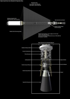 Open Cycle Gas Core Nuclear Thermal Rocket by William-Black