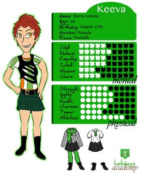 Keeva Latona Ref HA by Creativefreak18