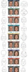 I drew caricatures of the average faces of the top by SamSaxton