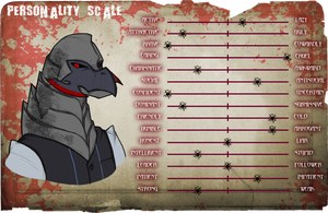 CD: Hax's personality scale by Derekari