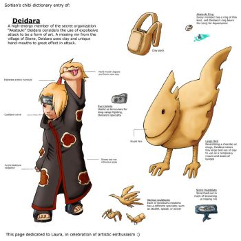 Chibi Dictionary - Deidara by soltian