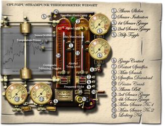 Steampunk CPU GPU OHM Thermometer by yereverluvinuncleber