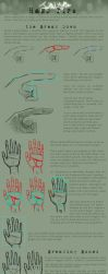 Hands Tutorial by JohnYume