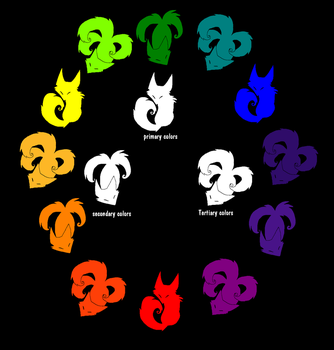Fox color wheel by Ash-Dragon-wolf