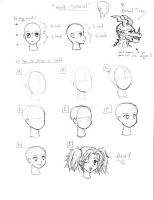 Tutorial: Anime Heads by gloomknight