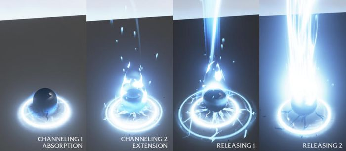 [Riot 2014 VFX Contest] Spell 1 WIP 8 - Caster by Sirhaian