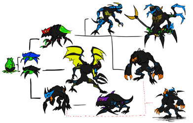 Beastly Family Tree by Kalhiki