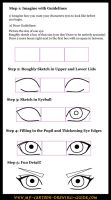 How to Draw Anime Eyes 3 by LeQueen