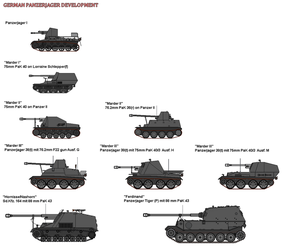 German Panzerjager Development by tacrn1