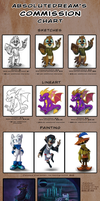 OUTDATED PayPal Commissions by AbsoluteDream