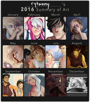 2016 art summary by rytanny