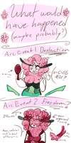 c-d: a Summary of past events by jenny-fish