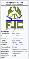 Young Forces of Cuba (Cuba) - 2068 C.E. by machinekng