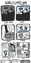 Hourly Comics Day 2018 by DIN0LICH
