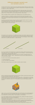 Difference between isometric and non-isometric by vanmall